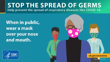Do you need to wear an N95 mask during the COVID-19 pandemic?