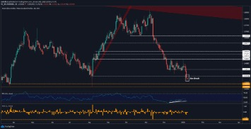 Compare Nzd To Aud